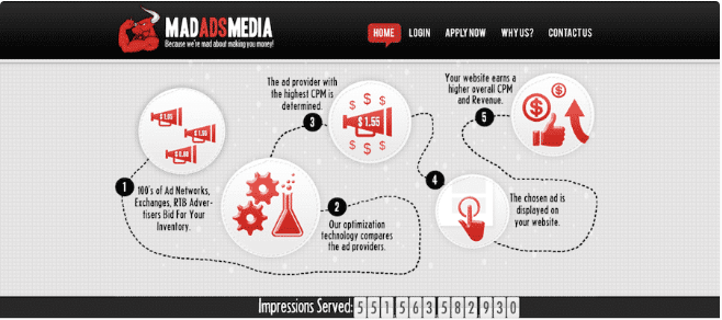 MadAds Media